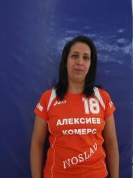 Борислава Иванчева